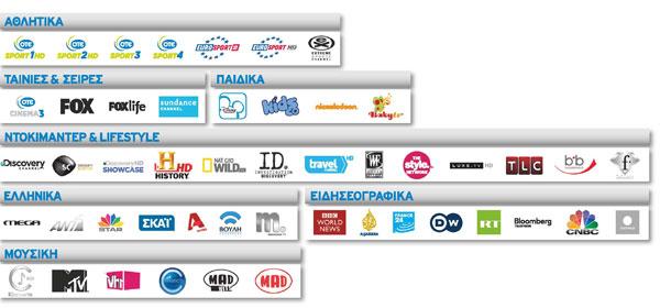 ote-tv-sparti-athlitika-kanalia