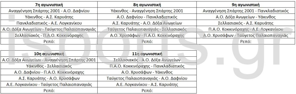 B1_κατηγορία_με_υδατογράφημα7-11