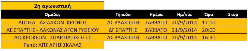 programma2isagon-efibon