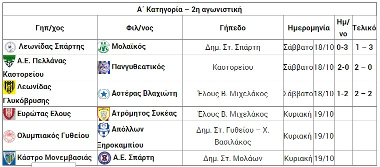 2i_misi_agon_akatigorias