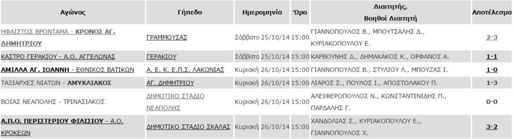 3i_agonistiki_apotelesmata_a1