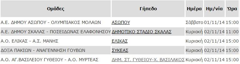 3i_agonistiki_programma_b2