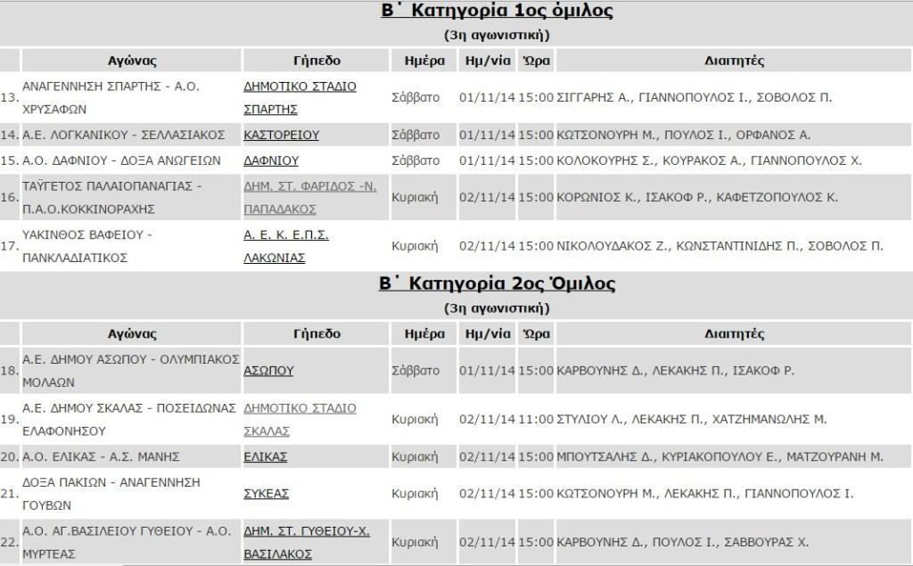3is_agonistikis_omilon_b_katigorias