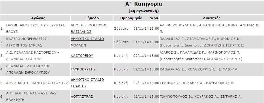4i_agonistiki_programma_a_katigoria