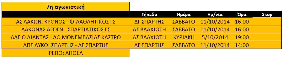 7i_agonistiki_paides