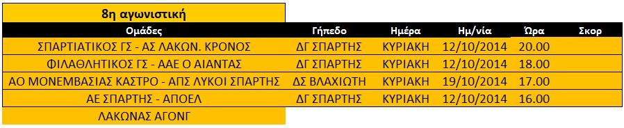 8i_agonistiki_paides