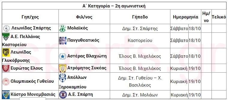 agon2_akatigoria