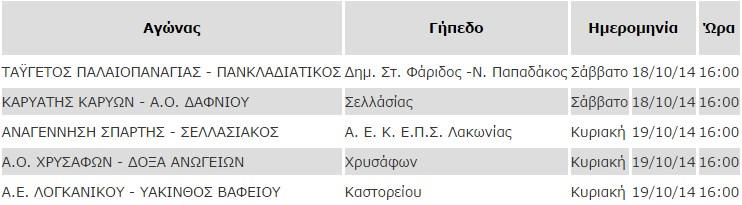 agonistiki1_b1_katigorias