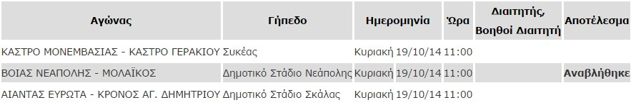 agonistiki1_paidonbomilos