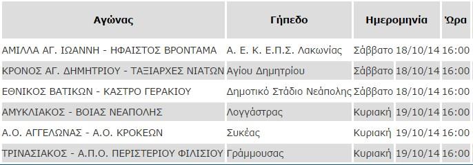 agonistiki2_a1katigorias