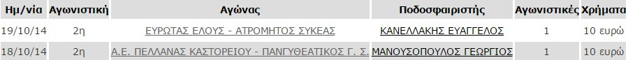 poines_a_katigoria_telos_2is