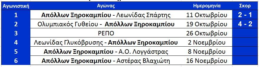 programma_apollon_ksiro_telos_2is