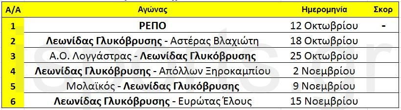 programma_gliko1.5