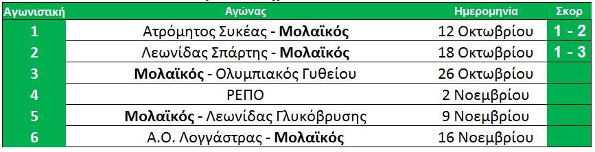 programma_molaikou_1-6