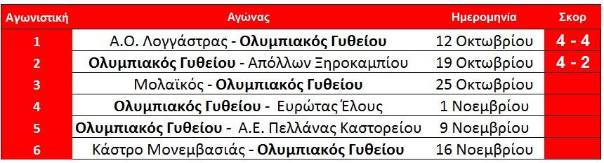 programma_olympiakou_telos_2is