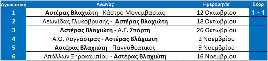 programma_vlaxioti1