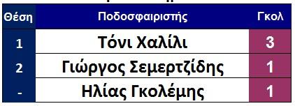 skorer_aes_telos-2is