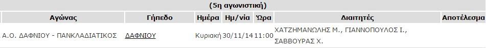 30_noe_dafni_pankladiatikos