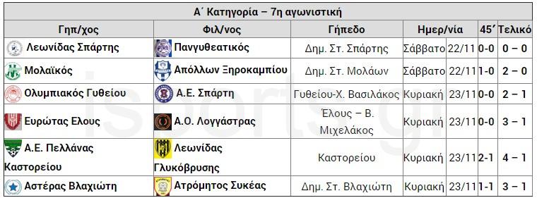 apotelesma_7is_agon_A