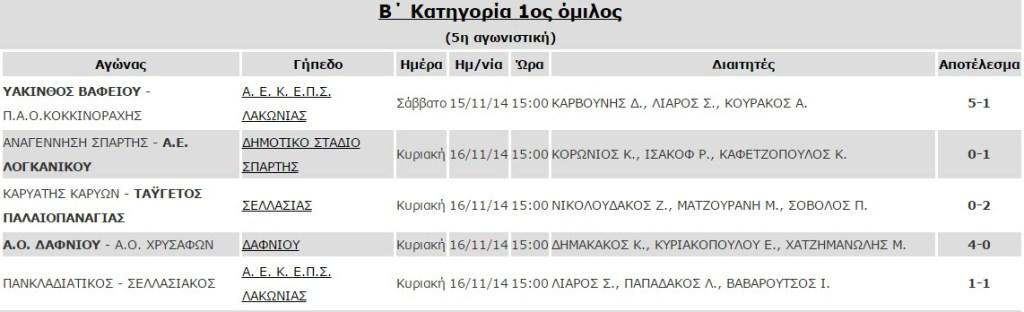 apotelesmata_b1_5is_agonistiki