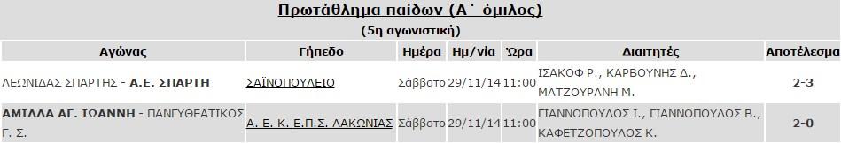 apotelesmata_mesi_5is_a_paidon