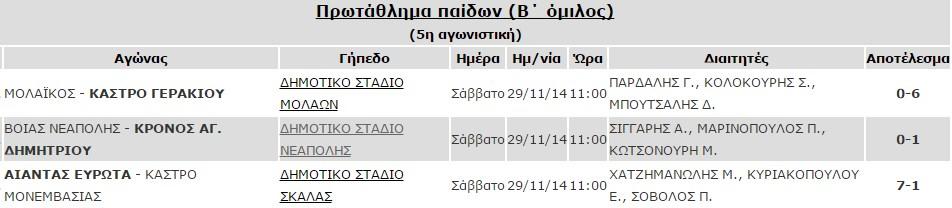 apotelesmata_mesi_5is_b_paidon