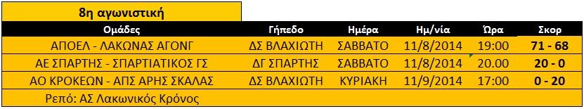 aptelesmata_8is_agonistikis_efivon_ekaskenop