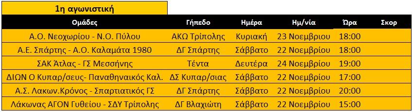 arxi_1_agon_andron_ekasenop