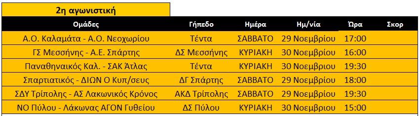 programma_2is_agon_andres_ekaskenop