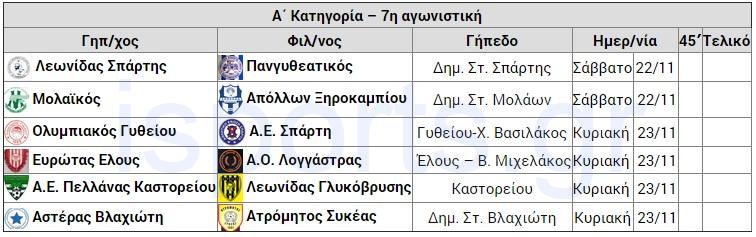 programma_7is_agon_A