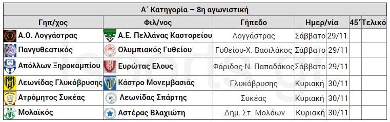 programma_8is_agon_A