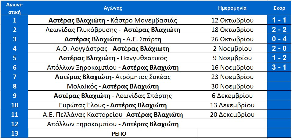 programma_vlaxioti_telos_6is