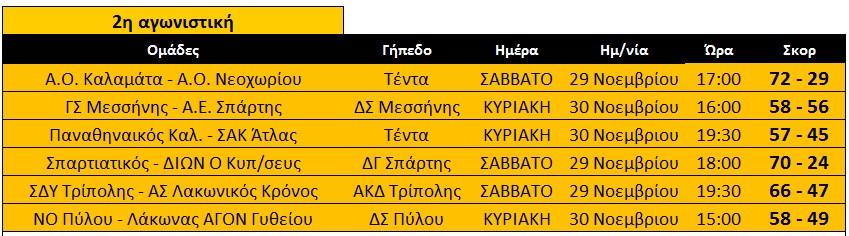 telos_2is_ekaskenop_andres