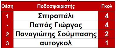 telos_5is_skorer_pelana_new