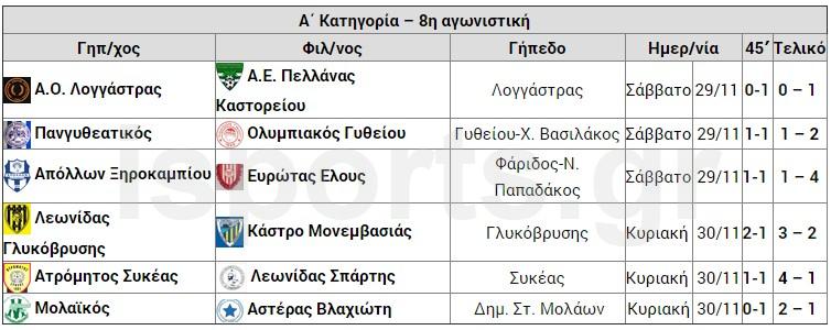 telos_8is_A-apotelesmata
