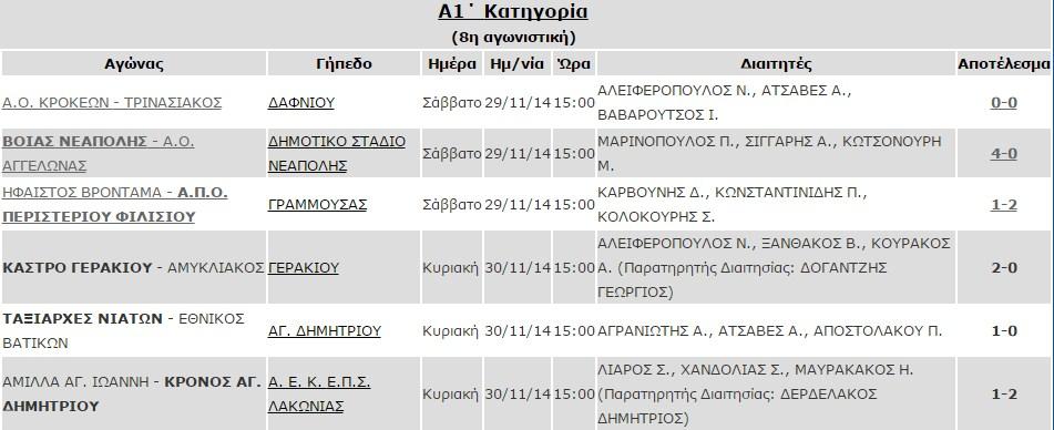 telos_8is_apotelesmata_A1