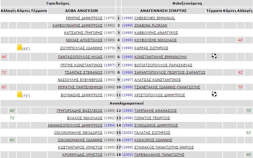 21_dek_anogeia_anageniis