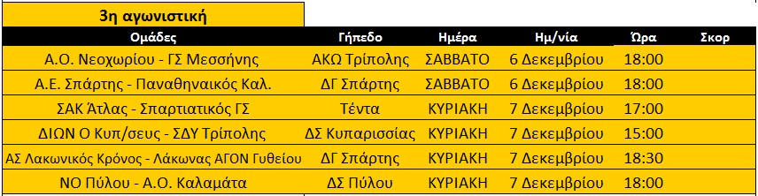 arxi_3is_programma_andres_ekaskenop