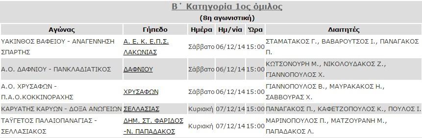 diaitites_B1-_katigoria_8is-agon-