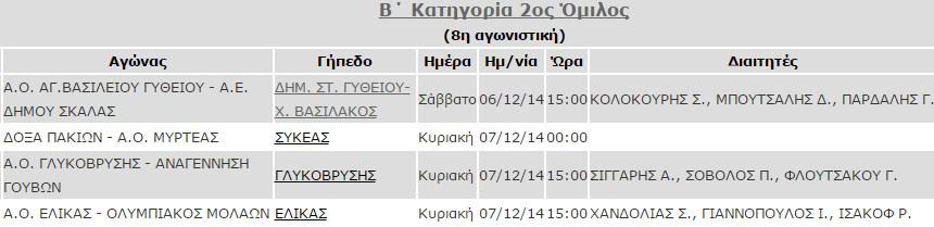 diaitites_B2-_katigoria_8is-agon-