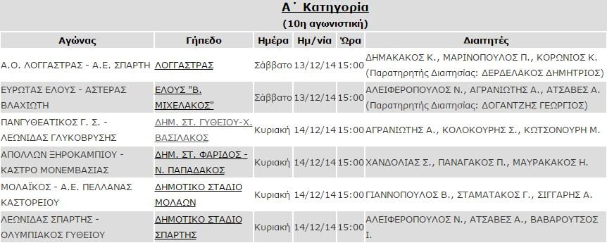 programma_10is_agonistikis_A_katigoria
