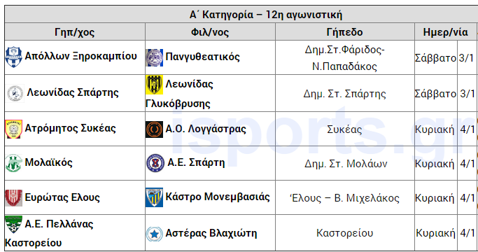 programma_12is_agonistikis_A