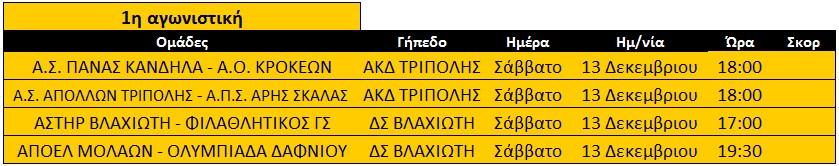 programma_1is_b1_b_andres_ekaskenop