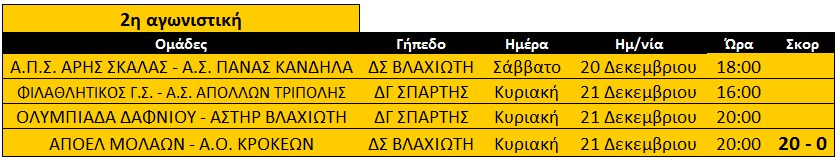 programma_2is_agonistikis_andres_B2_ekaskenop