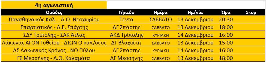 programma_4is_agonistikis_andron_ekaskenop
