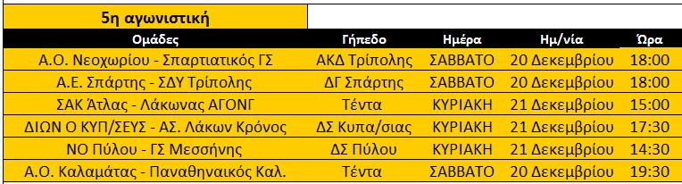 programma_5is_agonistikis_andres_A_ekaskenop