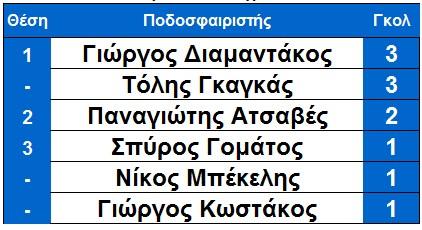 programma_arxi_9is_ksiro