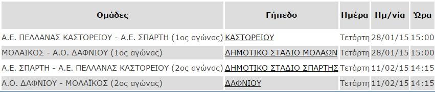 programma_imitelikon_kipellou_lakonias