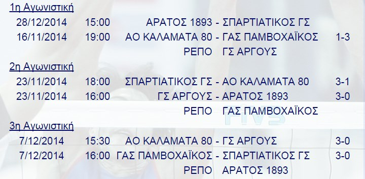 programma_paidon_1-3_agonistikes_volei