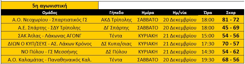 telos_5is_andres_A_ekaskenop